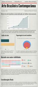 infografico_arte_contemporanea_galeria_de_gravura